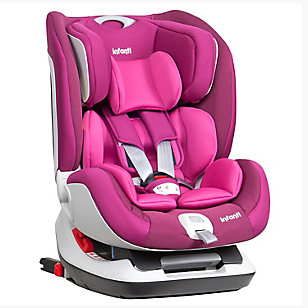 Silla de Auto Thunder Isofix Pink