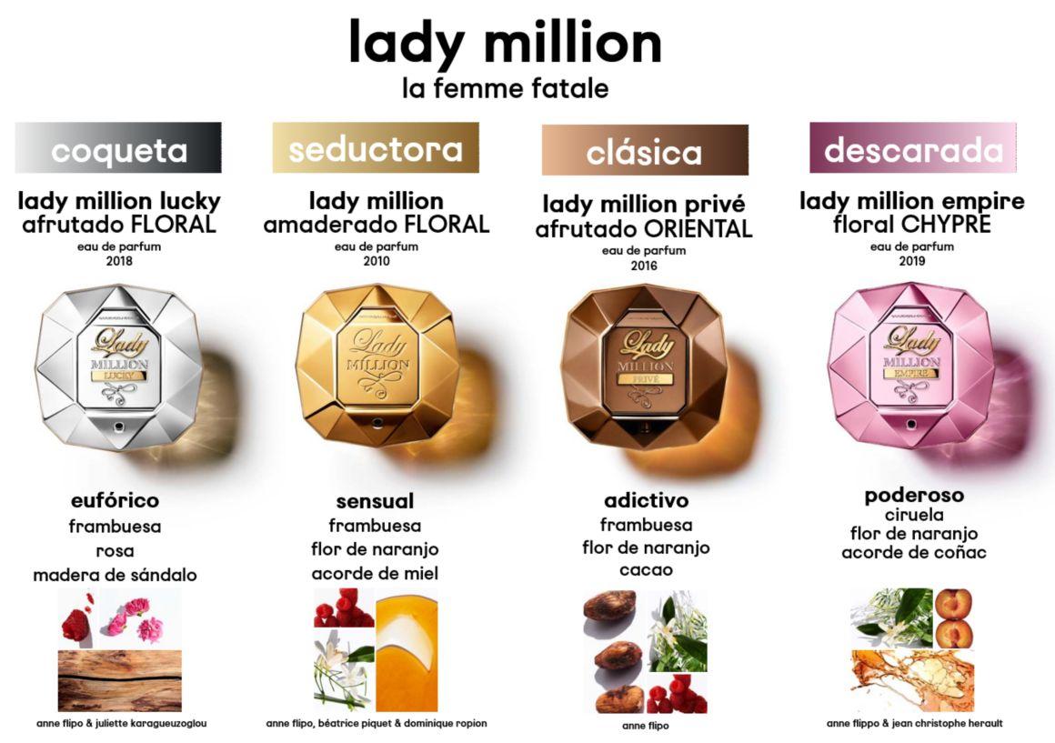 lady million, lady million perfume, lady million eau de parfum, Perfume, Mujer, Women, Femenina