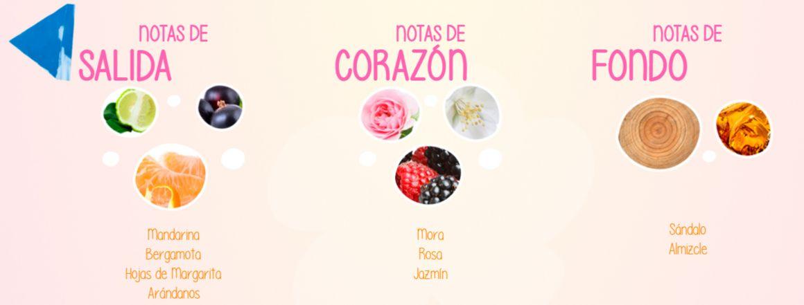Agatha ruiz de la Prada, Love, Agatha, corazón, mujer, perfume, colonia