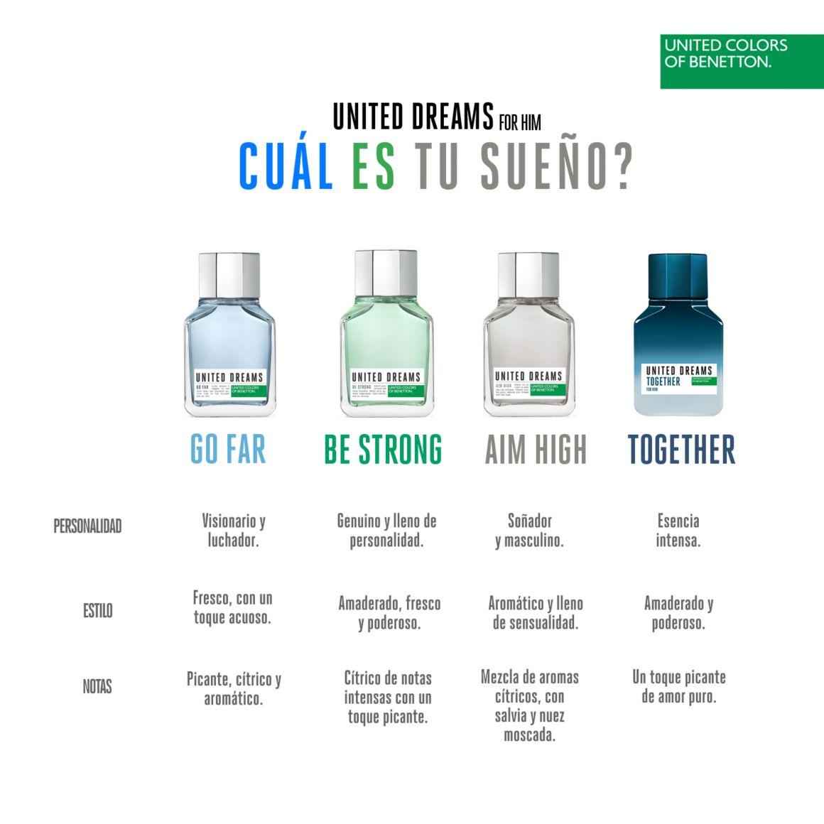 United Colors of Benetton, Benetton, United Dreams,Aim High, hombre, colonia, perfume