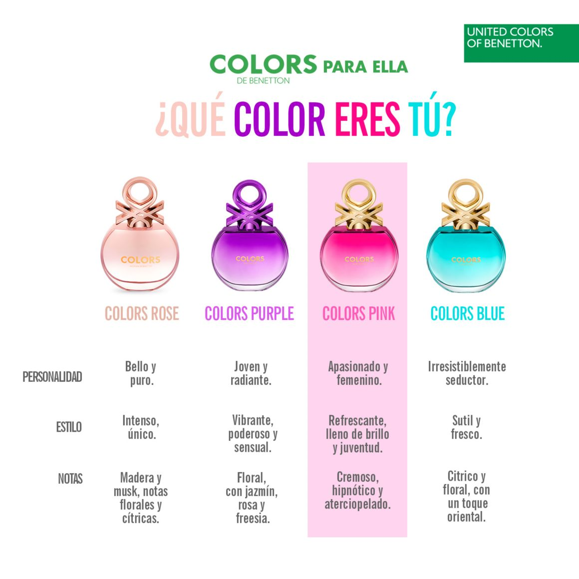 United Colors of benetton, benetton, pink, colors, mujer, rosa, perfumes, fragancia, colonia, eau de toilette,