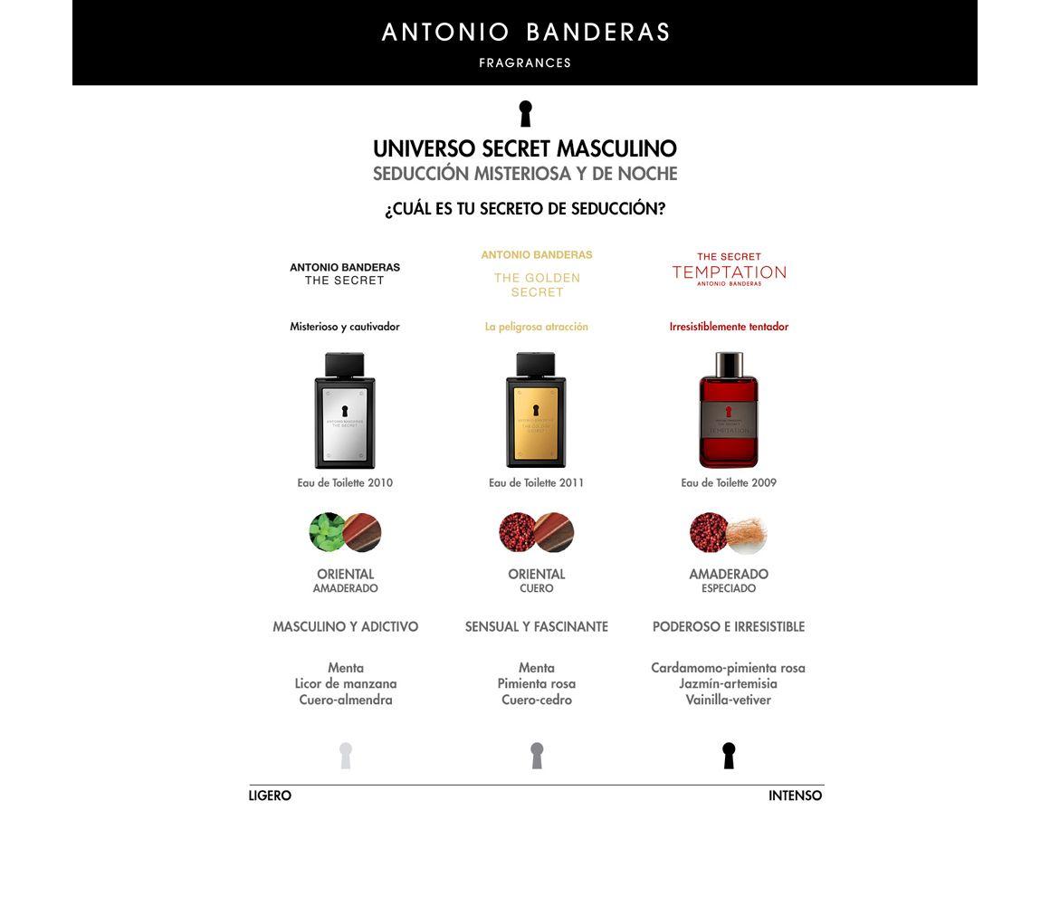 Antonio Banderas, The Secret Temptation, Hombre,  colonia, perfume