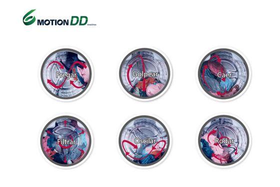 Muestra su función 6Motion y los movimientos que tiene el producto.