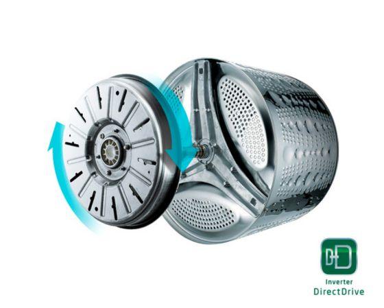 El motor Inverter Direct Drive de alta eficiencia mejora el rendimiento del lavado