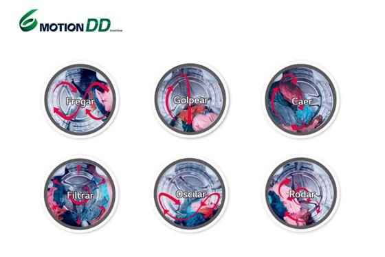 Selecciona un programa de lavado y la función 6Motion Direct Drive