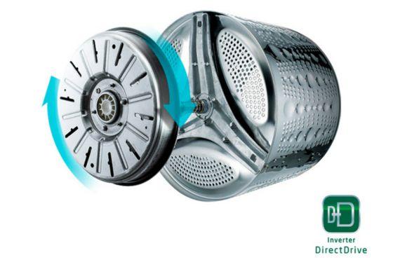 El motor Inverter Direct Drive de alta eficiencia mejora