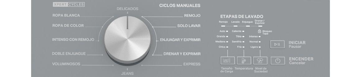Panorámica del panel de control con todas sus funciones y ciclos de lavado.
