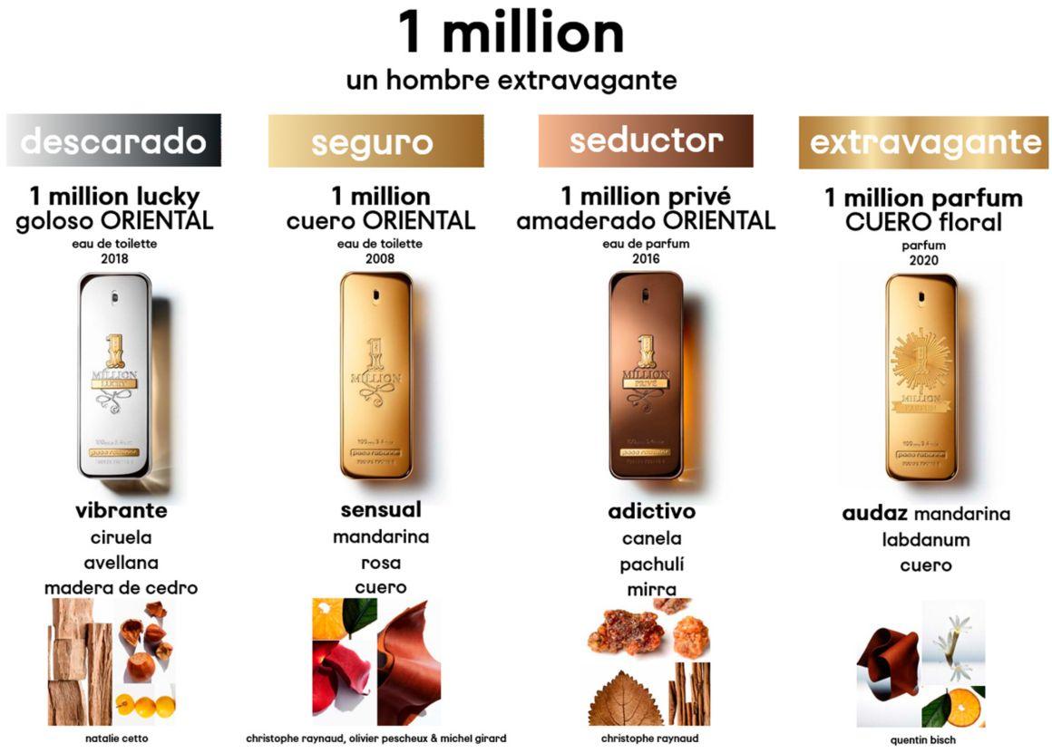 Paco rabanne, 1 million parfum, 1 million, hombre, men, perfume, fragancia, colonia, masculino