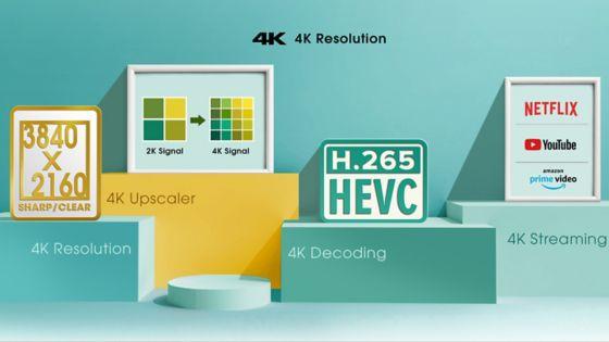 HISENSE TV Una solución 4K verdaderamente completa