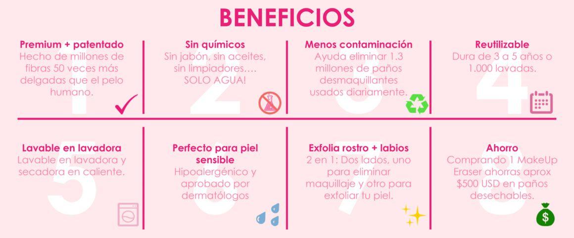 beneficios makeup eraser, toalla, toalla desmaquillante, premium, reutilizable, usos makeup eraser, modo de uso