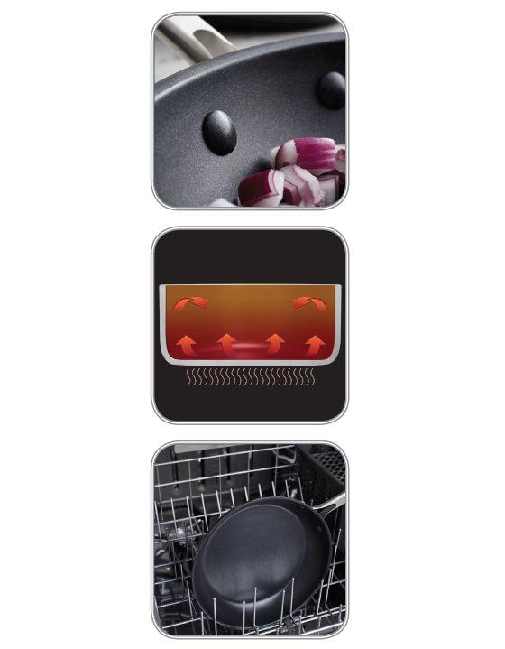 Batería de Ollas en Aluminio Anodizado de KItchenAid