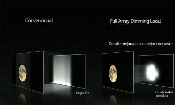 negro profundo LG TV