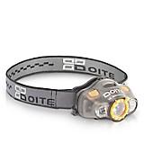 Linterna Frontal H/L Focus Plus