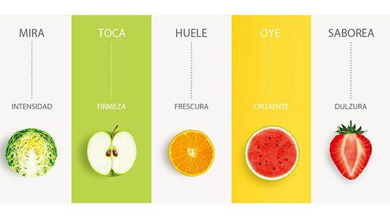 Imagen de las frutas frescas y sentidos