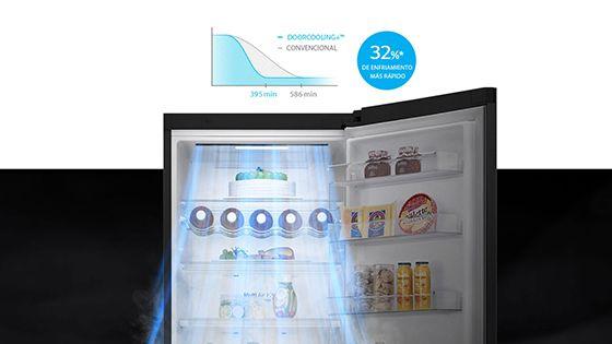 Refrigeradora abierta mostrando cómo funciona Door Cooling