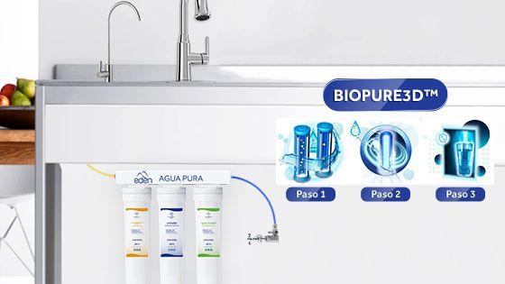 sistema triple filtración BIOPURE 3D de Edén Agua
