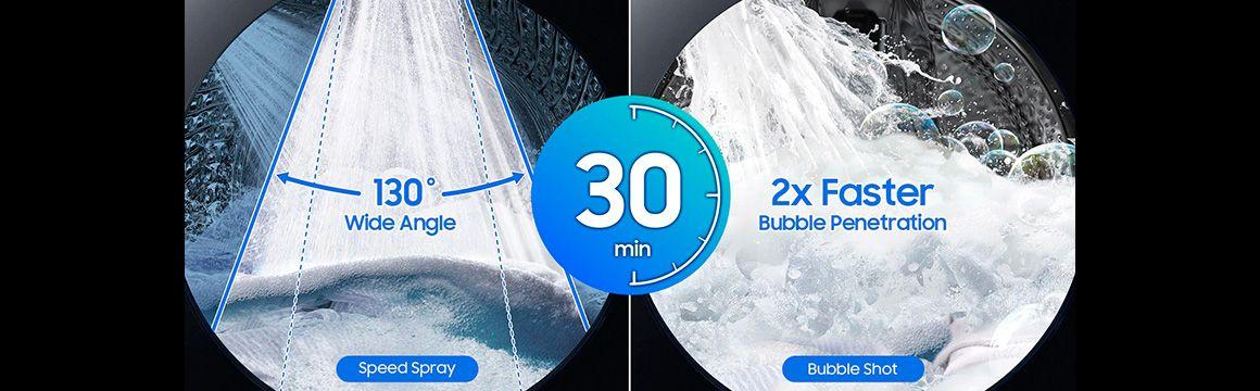 Potente lavado en 30 minutos