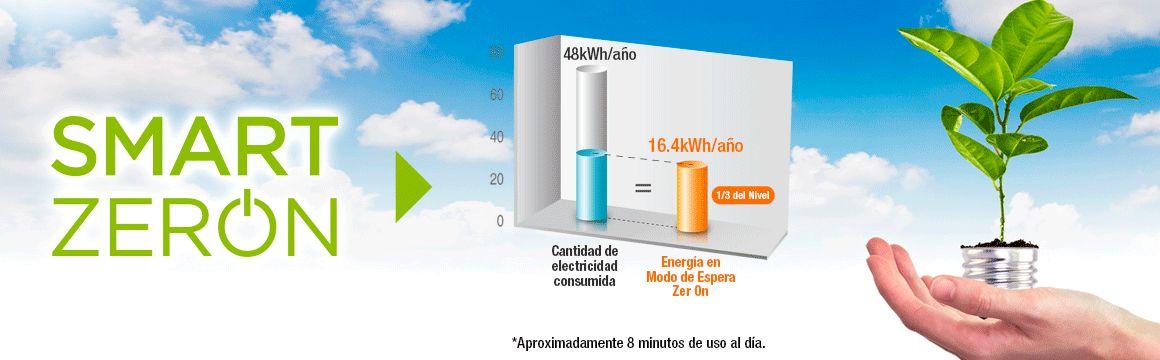 Ahorro de energía Zeron Winia