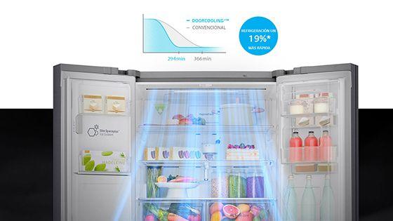Refrigeradora abierta con Door Cooling