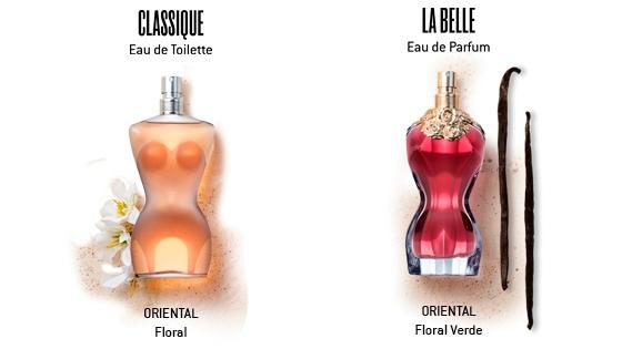 universo classique Jean Paul Gaultier