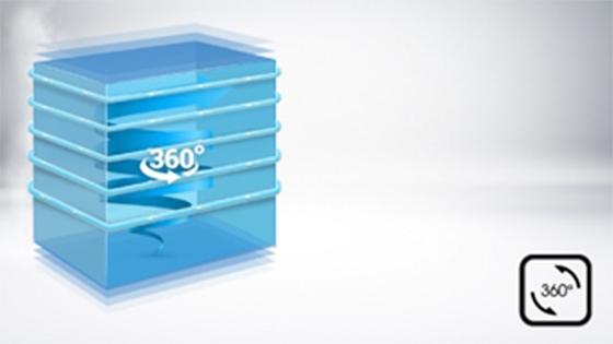 360º Cooling