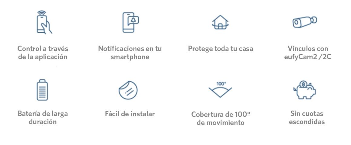 Kit de alarma para el hogar de 5 piezas
