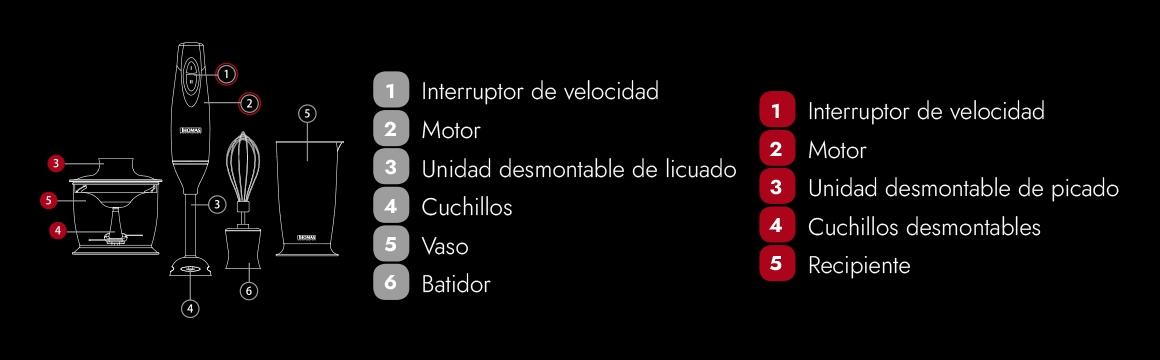 MULTIMIXER TH-8720