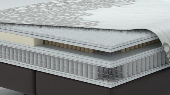 Colchón abierto en capas