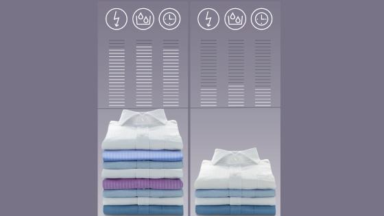 SensiCare con la lavadora secadora Perfect Care 8WD