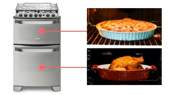 Doble horno con la cocina 56 DXQ de Fensa