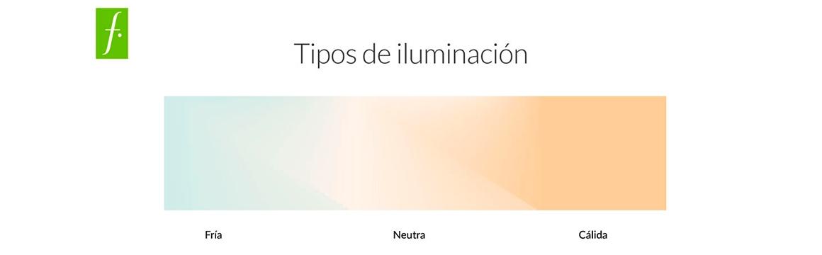 Tipos de luz