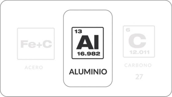 Marco Aluminio