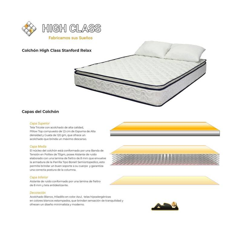 HIGH CLASS - Colchon Doble 140 Base + Cabecero Stanfort Relax