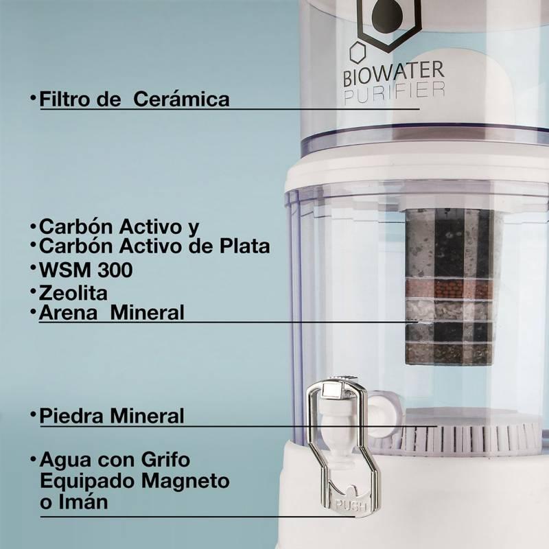 Chef Master - Kit x3 repuestos purificador de agua bioenergético